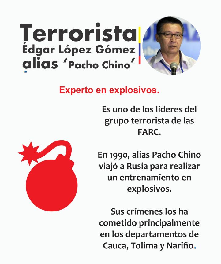 pacho2