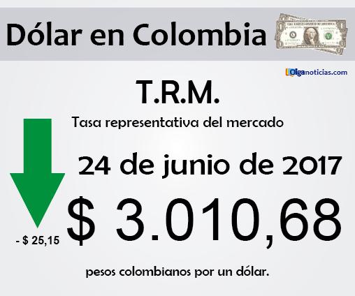 T.R.M. Colombia: pesos por 1 dólar, 24 de junio de 2017